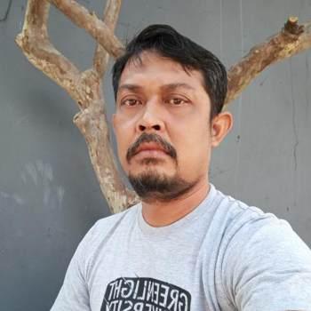 krismanp899650_Jawa Barat_独身_男性