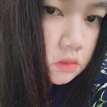 user_jw242_Nakhon Ratchasima_Bekar_Kadın