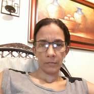 yannysantos881605's profile photo