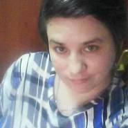 iwonak466634's profile photo