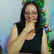 mariacuadra1958gemei's profile photo