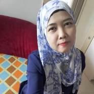 nitak329's profile photo
