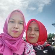 nengiin463138's profile photo