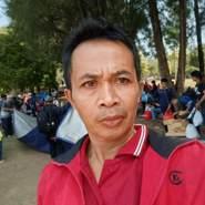 bambanglukito's profile photo