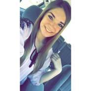 ivys075's profile photo