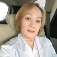 gemam63's profile photo
