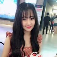 nguyent912686's profile photo