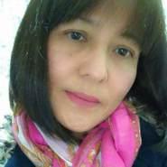 angiel368390's profile photo