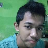 rizkid956272's profile photo