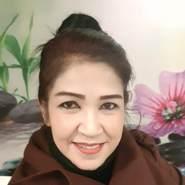 usertrbjy465's profile photo