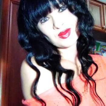 lesyak322287_Khersonska Oblast_Single_Female