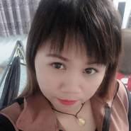 thanhp912356's profile photo