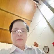 thangquocnong's profile photo