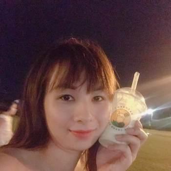 hiv7449_Nam Dinh_Kawaler/Panna_Kobieta