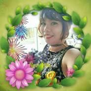 phul712717's profile photo