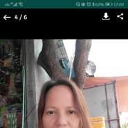 sameerk969176's profile photo