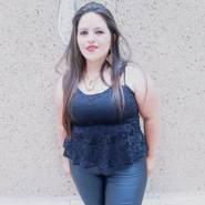 Malvi22's profile photo