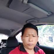 budih51's profile photo