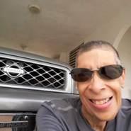 evangelistah652900's profile photo