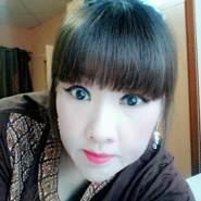 catt075's profile photo