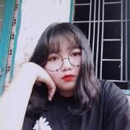 user_cibsu27539's profile photo