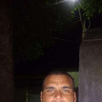 nerivaldom493502_Minas Gerais_Soltero (a)_Masculino