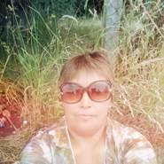 zunildan23488's profile photo