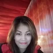 nazym44's profile photo