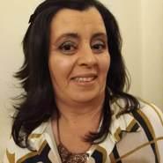carmol481082's profile photo