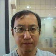 swuw703's profile photo