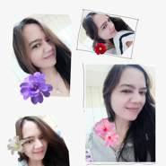 priy466's profile photo