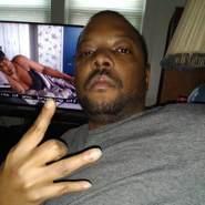 shawngs's profile photo