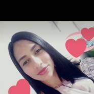 andread118991's profile photo