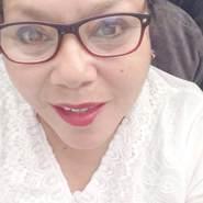 mariac4033's profile photo