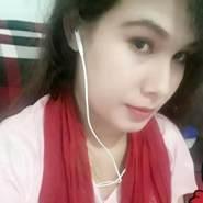 tuza249's profile photo