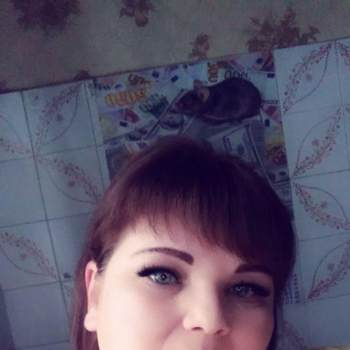 vikki867713_Donetska Oblast_Single_Female