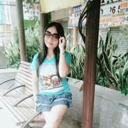 Melody3867's profile photo