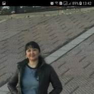 zhannap812634's profile photo