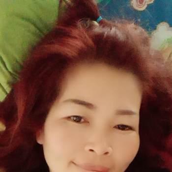 useryp80275_Chanthaburi_Độc thân_Nữ