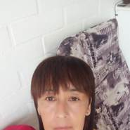 marcela8701's profile photo