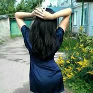 tutsi60's profile photo