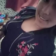 marii007046's profile photo