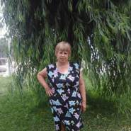 mitrebol196461's profile photo