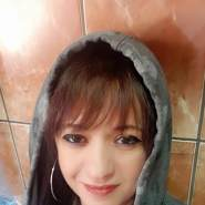 dunam35's profile photo