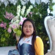 fanani559807's profile photo