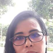 umy034's profile photo