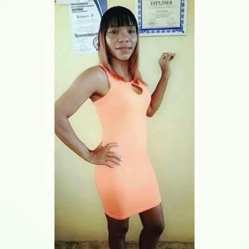 marinadoleo_Distrito Nacional (Santo Domingo)_Single_Female