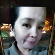 nors203's profile photo