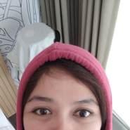 nabilamuzaki's profile photo