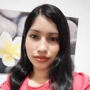 leticiabellosa5's profile photo